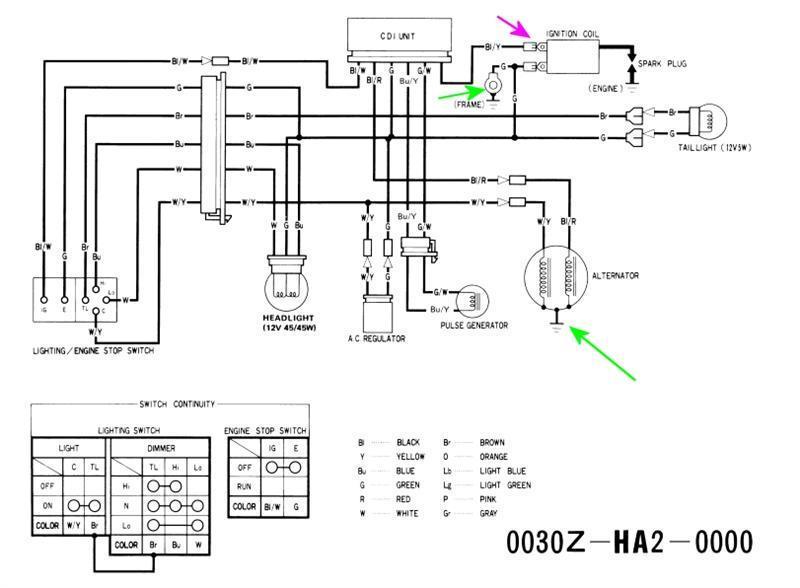 1998 honda cr250 2 stroke wiring diagram google search
